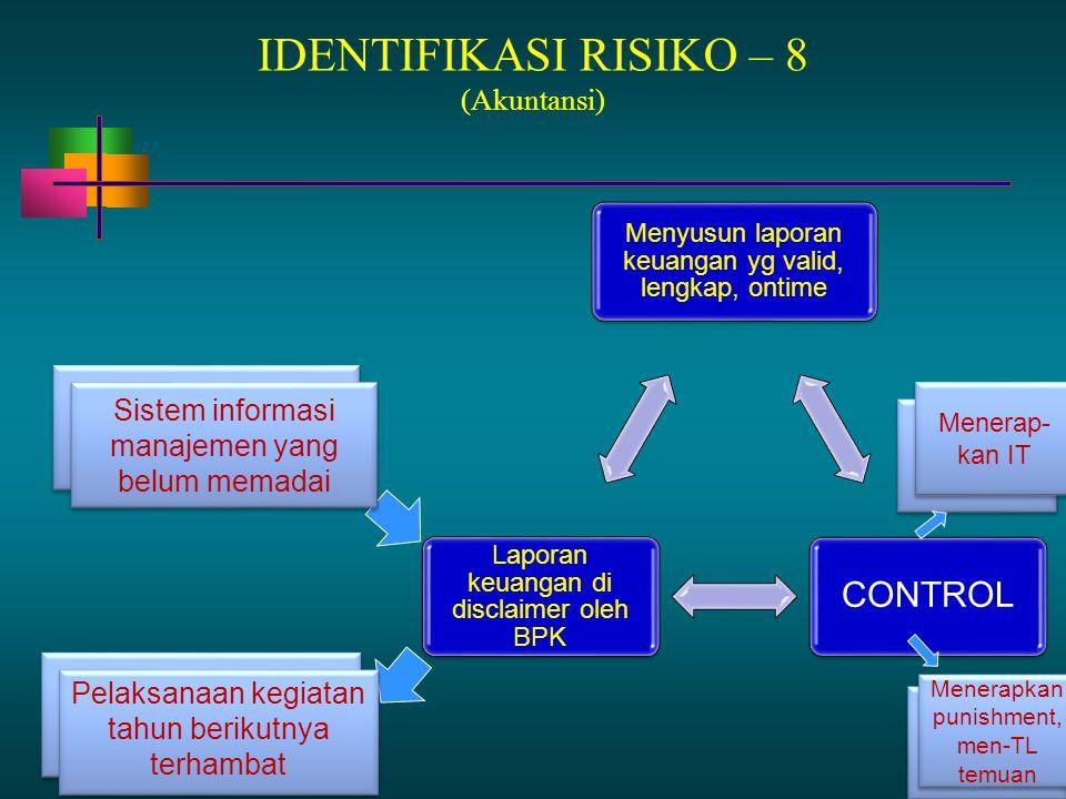 13 - 84 IDENTIFIKASI RISIKO – 8 (Akuntansi) Menyusun laporan keuangan yg valid, lengkap, ontime CONTROL Laporan keuangan di disclaimer oleh BPK Tim au