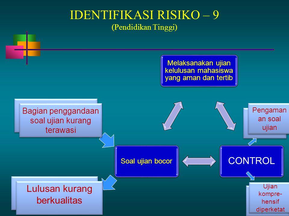 13 - 85 IDENTIFIKASI RISIKO – 9 (Pendidikan Tinggi) Melaksanakan ujian kelulusan mahasiswa yang aman dan tertib CONTROL Soal ujian bocor Tim audit bel