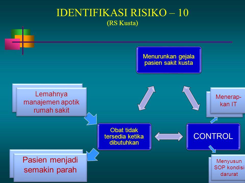 13 - 86 IDENTIFIKASI RISIKO – 10 (RS Kusta) Menurunkan gejala pasien sakit kusta CONTROL Obat tidak tersedia ketika dibutuhkan Tim audit belum Lemahny