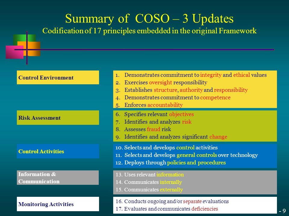13 - 30 Risk Management Maturity Model