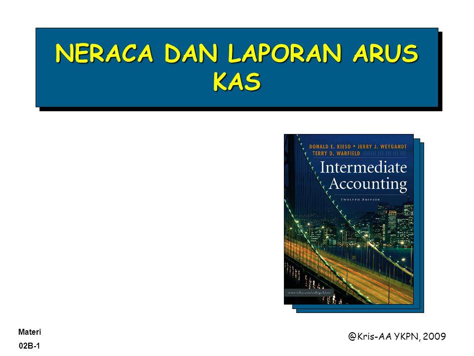 Materi 02B-1 @Kris-AA YKPN, 2009 NERACA DAN LAPORAN ARUS KAS