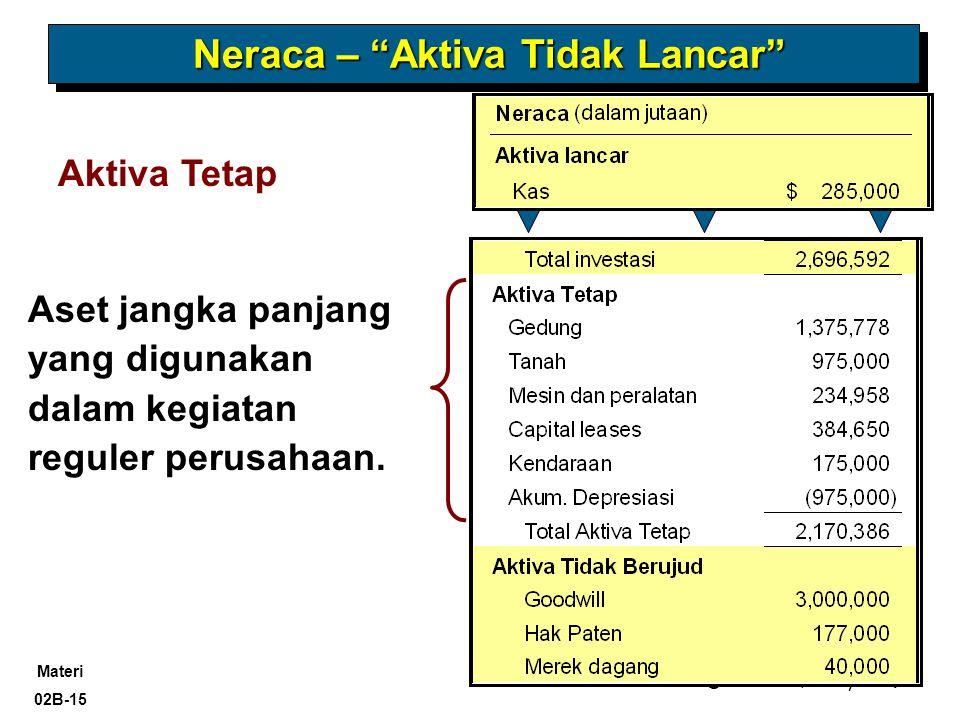 Materi 02B-15 @Kris-AA YKPN, 2009 Aktiva Tetap Aset jangka panjang yang digunakan dalam kegiatan reguler perusahaan.