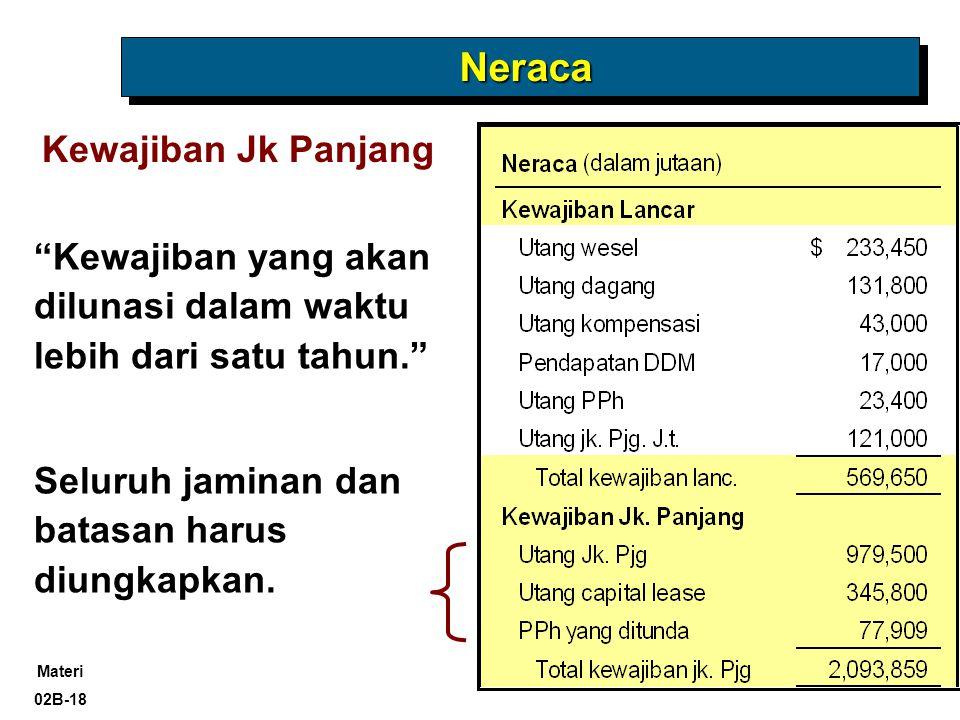Materi 02B-18 @Kris-AA YKPN, 2009 Kewajiban yang akan dilunasi dalam waktu lebih dari satu tahun. Seluruh jaminan dan batasan harus diungkapkan.