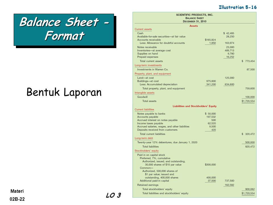 Materi 02B-22 @Kris-AA YKPN, 2009 Balance Sheet - Format LO 3 Bentuk Laporan Illustration 5-16
