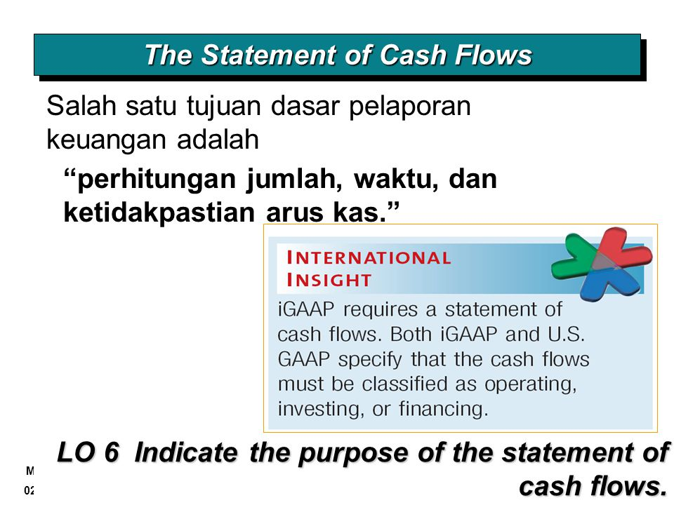 Materi 02B-25 @Kris-AA YKPN, 2009 The Statement of Cash Flows LO 6 Indicate the purpose of the statement of cash flows.
