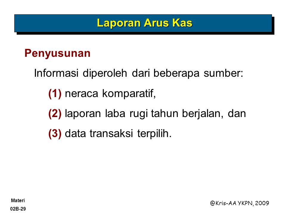 Materi 02B-29 @Kris-AA YKPN, 2009 Informasi diperoleh dari beberapa sumber: (1) neraca komparatif, (2) laporan laba rugi tahun berjalan, dan (3) data transaksi terpilih.