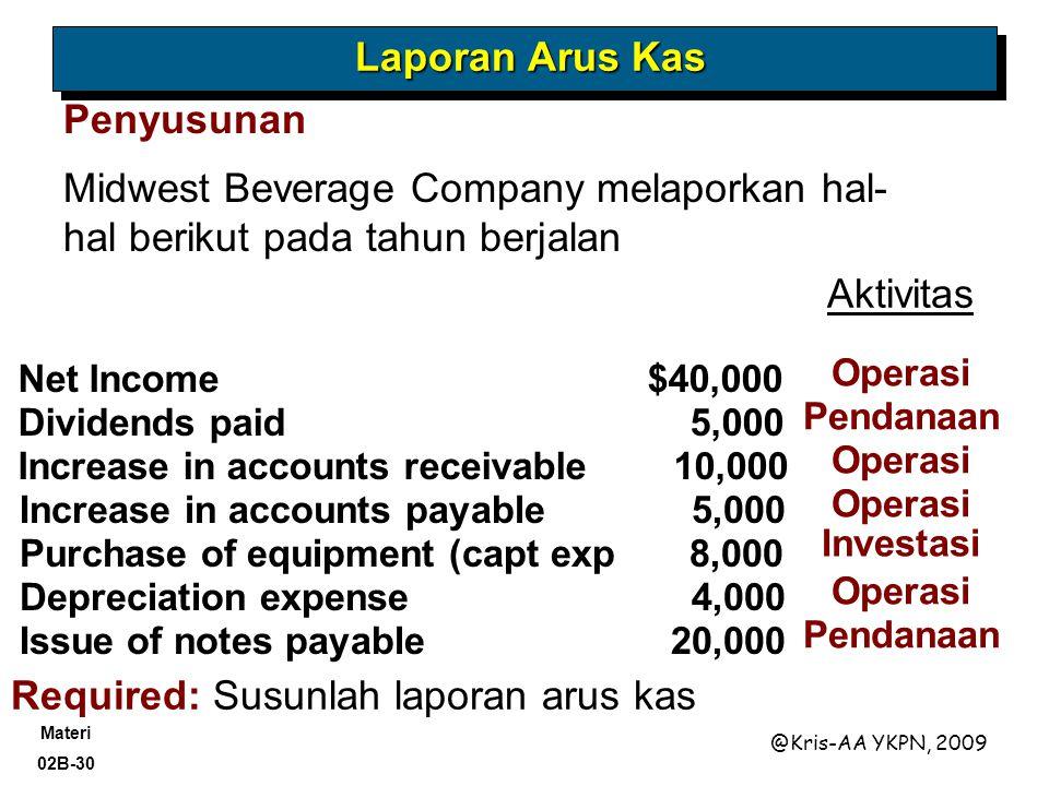 Materi 02B-30 @Kris-AA YKPN, 2009 Penyusunan Midwest Beverage Company melaporkan hal- hal berikut pada tahun berjalan Aktivitas Operasi Pendanaan Operasi Investasi Operasi Pendanaan Required: Susunlah laporan arus kas Laporan Arus Kas Net Income$40,000 Dividends paid 5,000 Increase in accounts receivable 10,000 Increase in accounts payable 5,000 Purchase of equipment (capt exp 8,000 Depreciation expense 4,000 Issue of notes payable 20,000