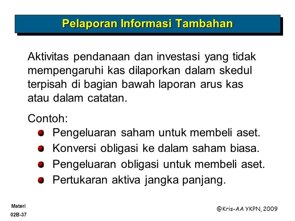 Materi 02B-37 @Kris-AA YKPN, 2009 Pengeluaran saham untuk membeli aset.