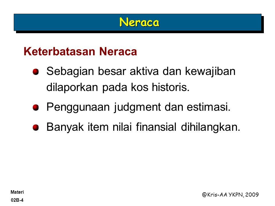 Materi 02B-4 @Kris-AA YKPN, 2009 Sebagian besar aktiva dan kewajiban dilaporkan pada kos historis.