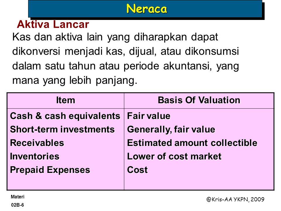 Materi 02B-6 @Kris-AA YKPN, 2009 Kas dan aktiva lain yang diharapkan dapat dikonversi menjadi kas, dijual, atau dikonsumsi dalam satu tahun atau periode akuntansi, yang mana yang lebih panjang.