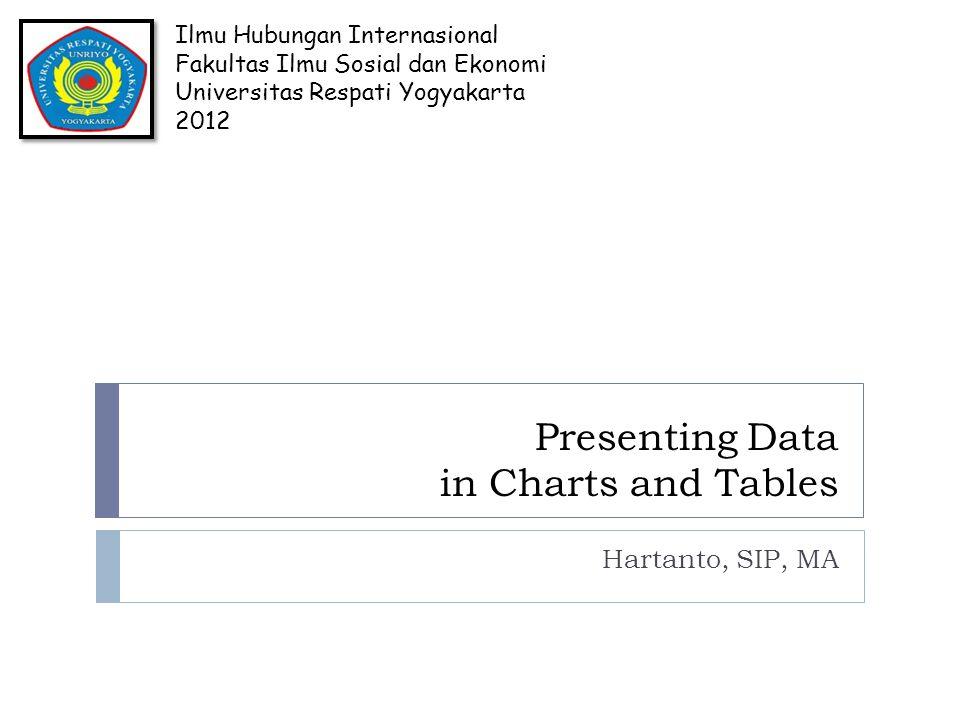 Presenting Data in Charts and Tables Hartanto, SIP, MA Ilmu Hubungan Internasional Fakultas Ilmu Sosial dan Ekonomi Universitas Respati Yogyakarta 2012