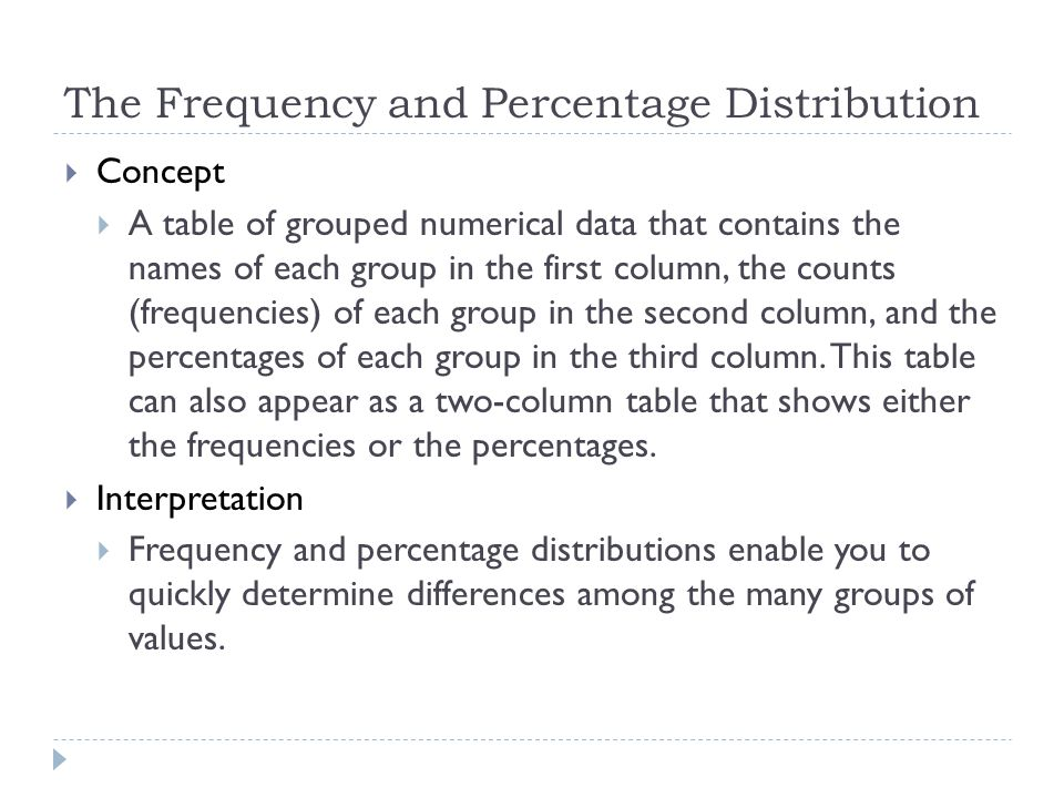 The Frequency and Percentage Distribution  Concept  A table of grouped numerical data that contains the names of each group in the first column, the counts (frequencies) of each group in the second column, and the percentages of each group in the third column.