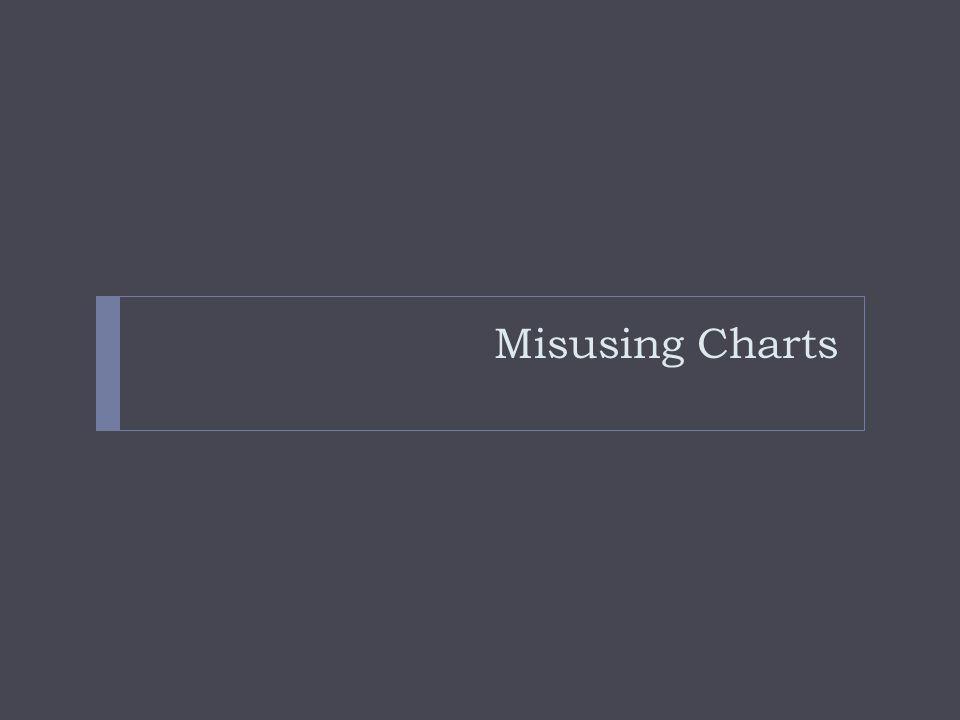 Misusing Charts