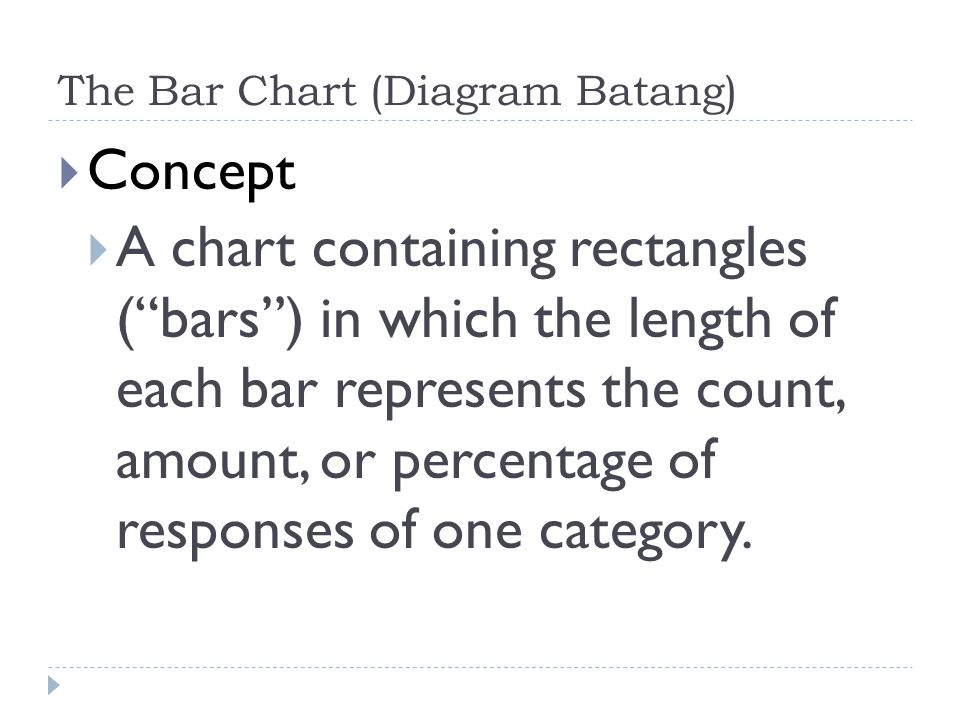 The Bar Chart (Diagram Batang)  Concept  A chart containing rectangles ( bars ) in which the length of each bar represents the count, amount, or percentage of responses of one category.