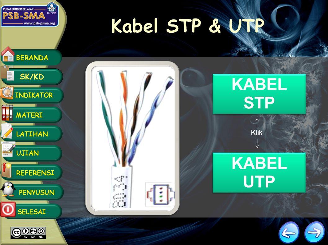 Kabel Twisted Pair  Terdiri dari dua kawat tembaga yang diplintir satu sama lain  Terdapat dua jenis kabel : Unshielded Twisted Pair (UTP) Shielded Twisted Pair (STP)  Pada satu kabel twisted pair terdapat lebih dari dua kawat tembaga  Saat ini Kabel UTP yang paling banyak digunakan