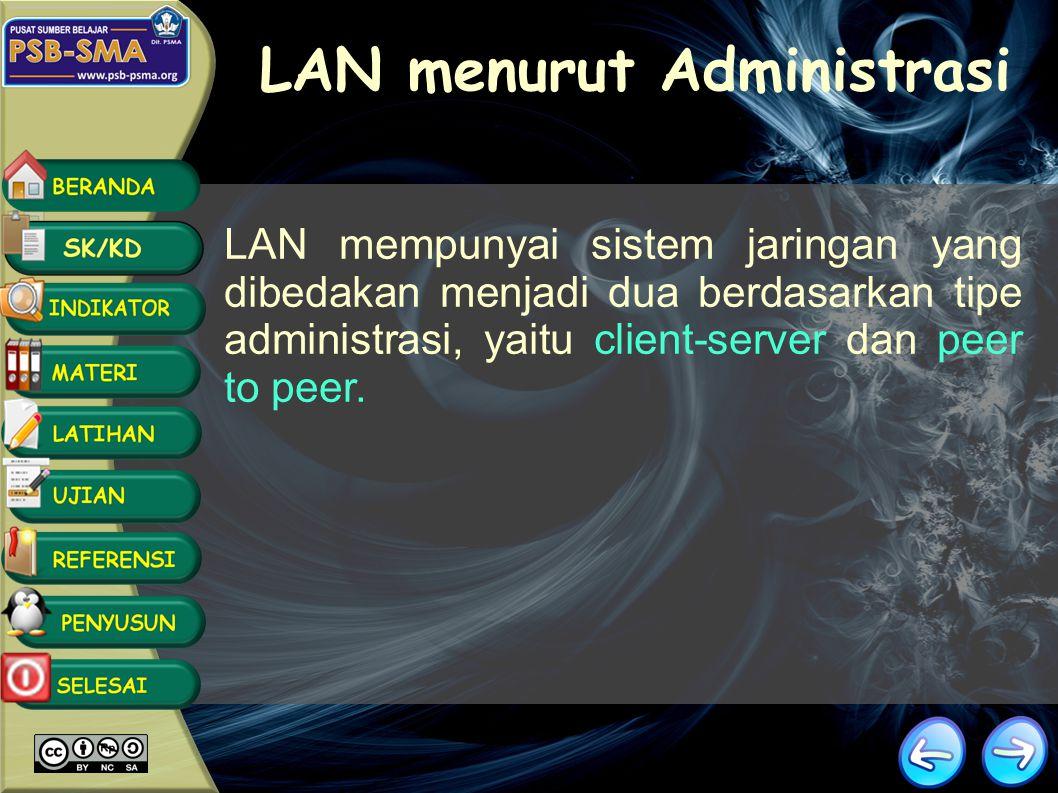 Local Area Network Didefinisikan sebagai satu grup komputer dan peralatan jaringan komunikasi yang saling dihubungkan dalam area geografi yang terbata