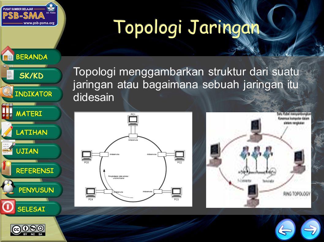 Topologi : Adalah gambaran perhubungan antara peralatan dalam rangkaian komputer.