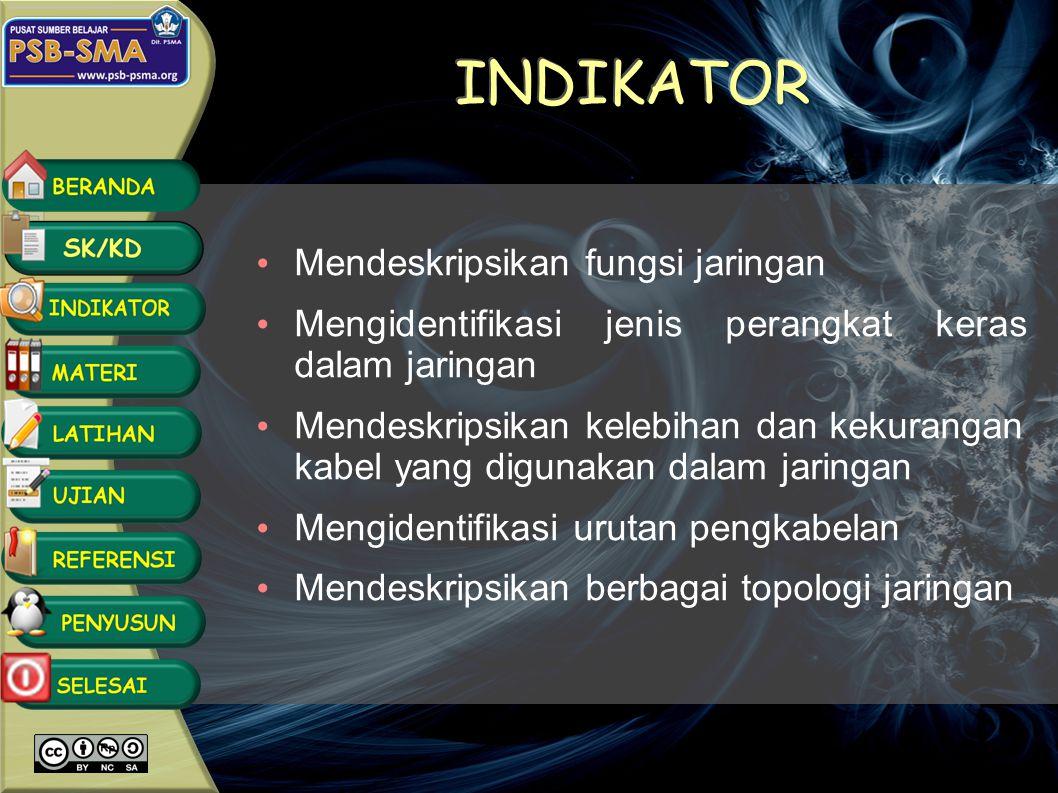 1. STANDAR KOMPETENSI Menggunakan internet untuk keperluan informasi dan komunikasi SK dan KD 1.1. KOMPETENSI DASAR Menjelaskan berbagai perangkat ker