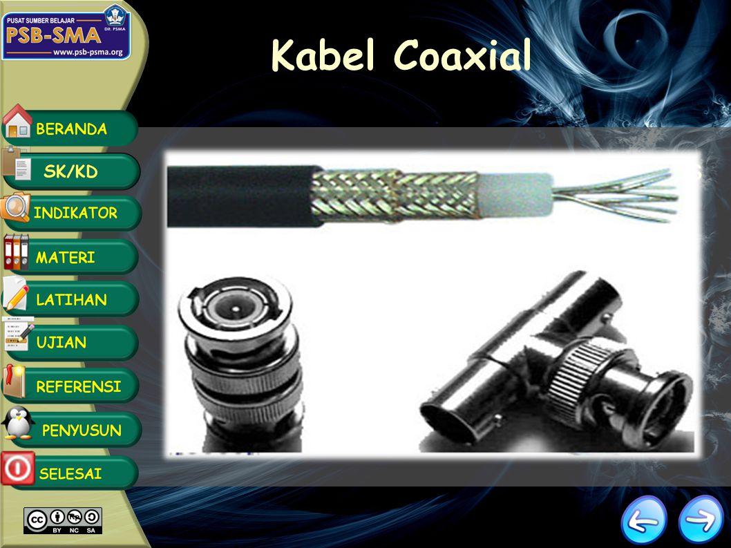  Kabel (Wired Network) Kabel COAXSIAL Kabel UTP Kabel Serat OPTIK  Nirkabel (Wireless Network) Media Yang Digunakan Dalam Jaringan Komputer