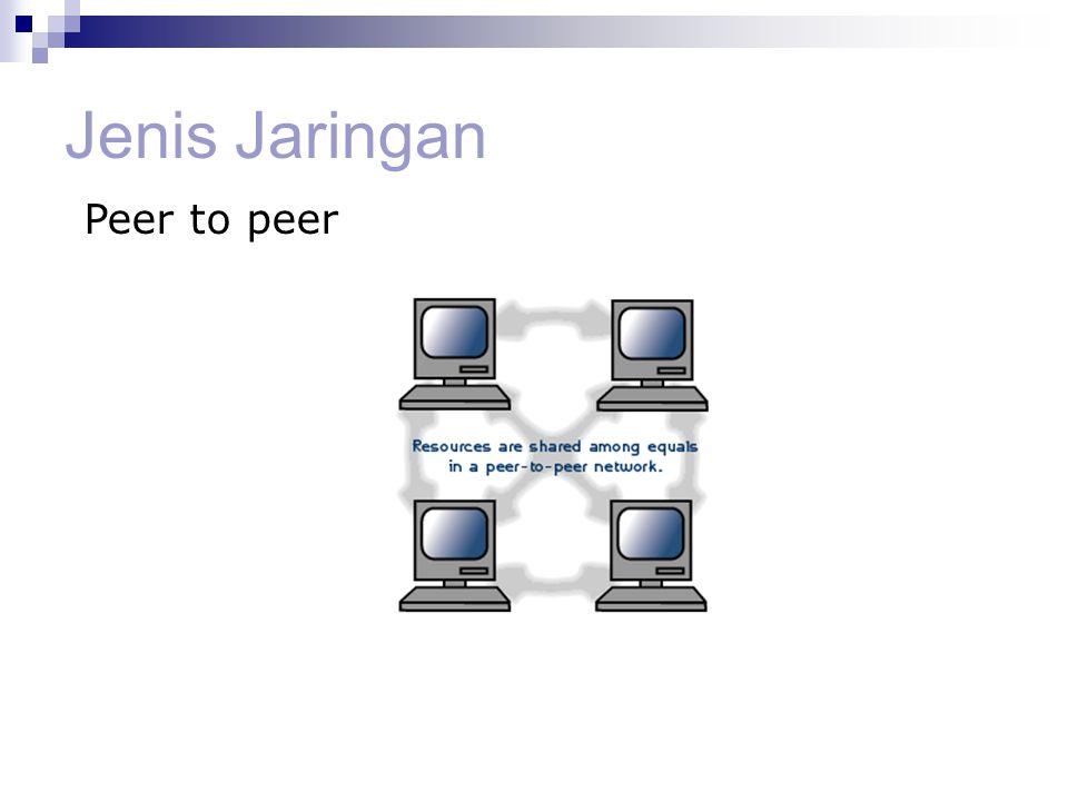 Jenis Jaringan Peer to peer