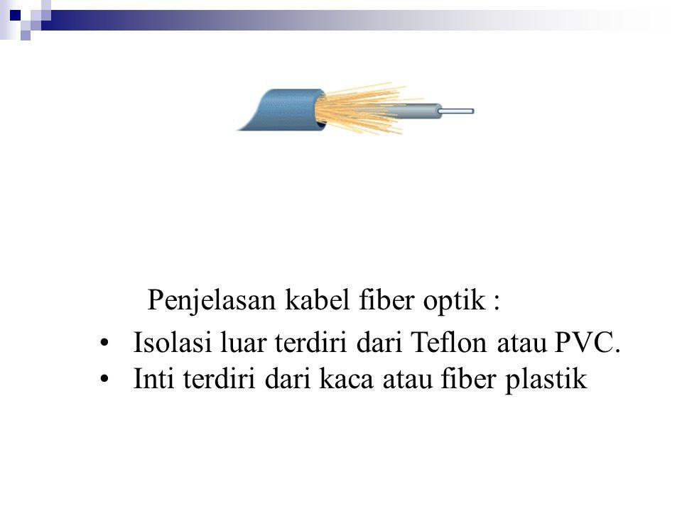 Penjelasan kabel fiber optik : Isolasi luar terdiri dari Teflon atau PVC. Inti terdiri dari kaca atau fiber plastik