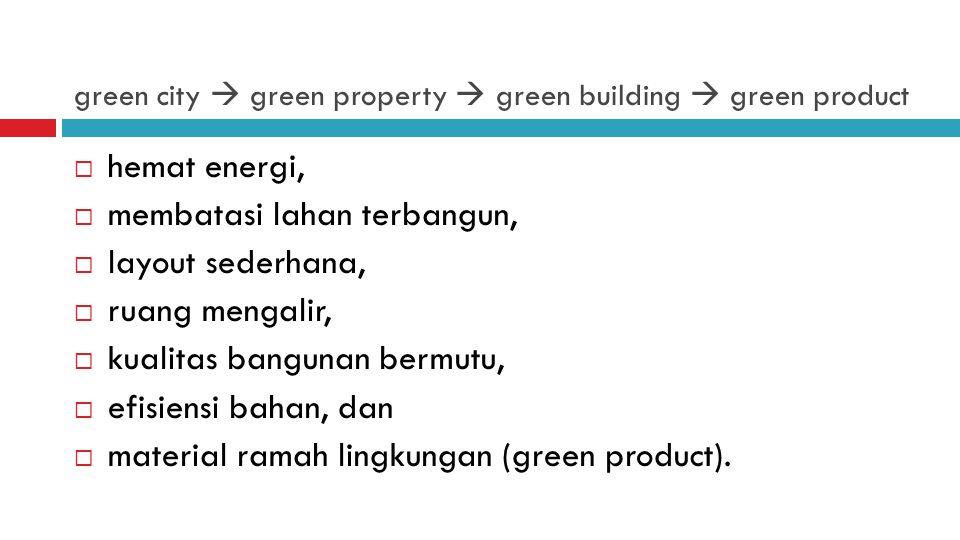 green city  green property  green building  green product  hemat energi,  membatasi lahan terbangun,  layout sederhana,  ruang mengalir,  kual