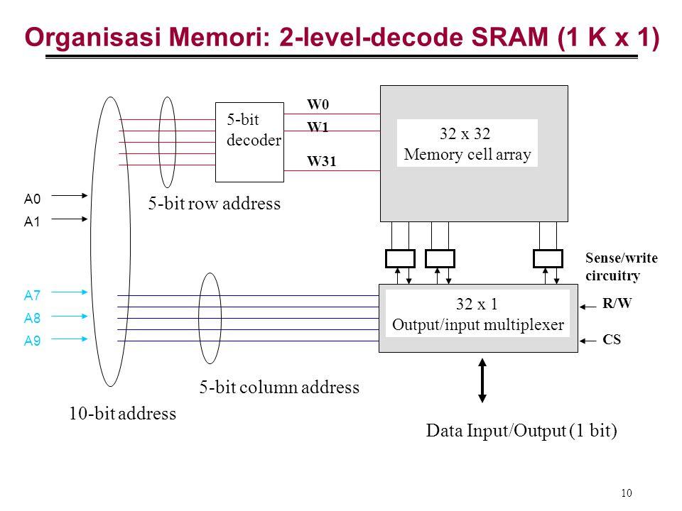 10 Organisasi Memori: 2-level-decode SRAM (1 K x 1) 5-bit decoder W0 W1 W31 32 x 32 Memory cell array 32 x 1 Output/input multiplexer Sense/write circ