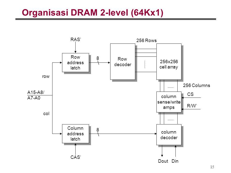 15 Organisasi DRAM 2-level (64Kx1) Row address latch Row address latch Column address latch Column address latch Row decoder Row decoder 256x256 cell