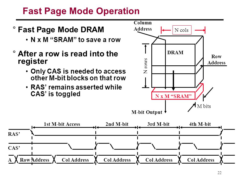 """22 Fast Page Mode Operation °Fast Page Mode DRAM N x M """"SRAM"""" to save a row °After a row is read into the register Only CAS is needed to access other"""