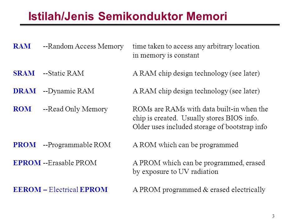 14 Dynamic RAM (DRAM) °Slower than SRAM access time ~60 ns (paling cepat: 35 ns) °Nonpersistant every row must be accessed every ~1 ms (refreshed) °Densitas tinggi: 1 transistor/bit Lebih murah dari SRAM ~$1/MByte [2002] °Fragile electrical noise, light, radiation °Pilihan teknologi memori untuk kapasitas besar dan low cost  main memory