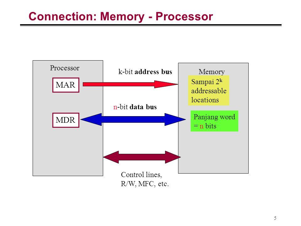 26 Contoh: Struktur 1 MB (2/4) 1 MB dapat dikonstruksi dengan organisasi 8 chips memori 128 KB (8 x 128 x 8 = 1 MB) The address space is partitioned into 128K blocks; block 0 has addresses 0 -- 128K -1 block 1 has addresses 128K -- 256K-1 block 2 has addresses 256K -- 384K -1 : block 7 has addresses 896K -- 1024K -1 This will be chip 0 This will be chip 1 This will be chip 7 Berapa banyak bits yang diperlukan untuk alamat pada chips.