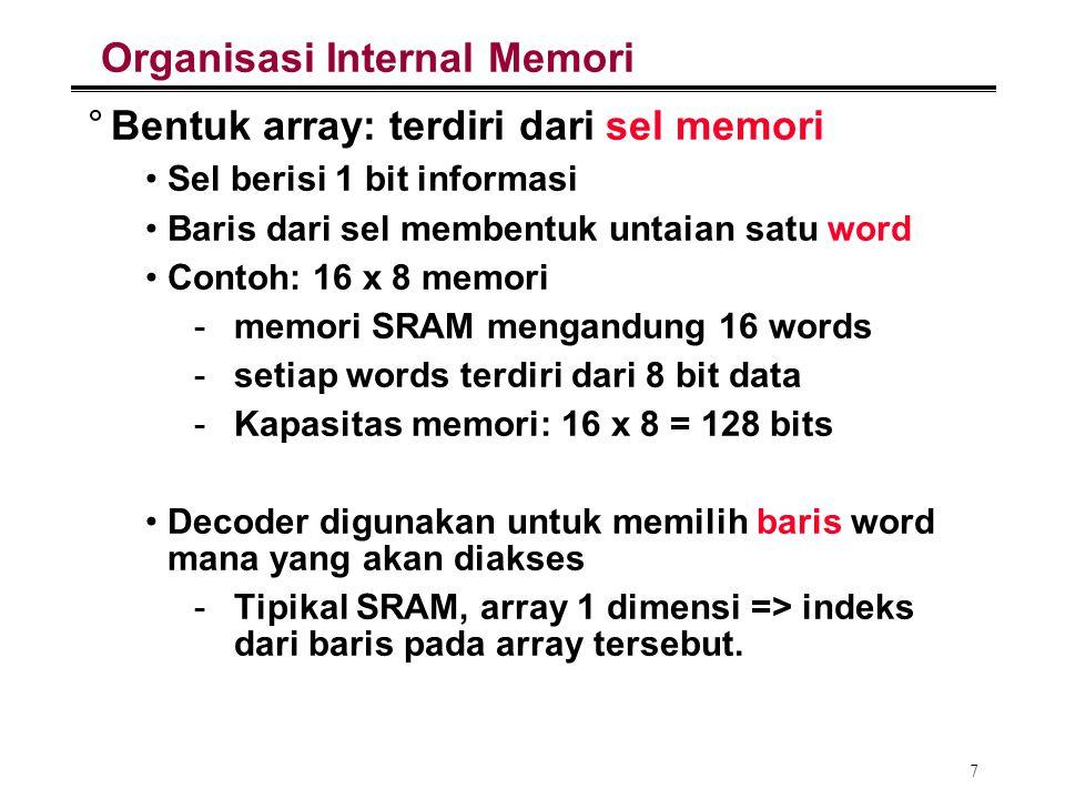 7 Organisasi Internal Memori °Bentuk array: terdiri dari sel memori Sel berisi 1 bit informasi Baris dari sel membentuk untaian satu word Contoh: 16 x