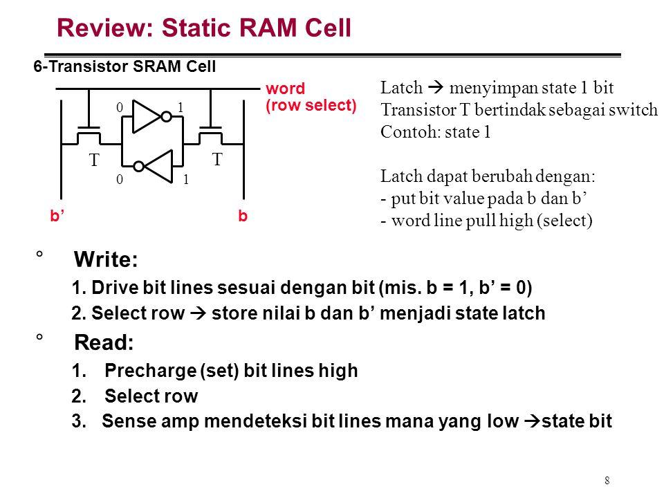 9 Organisasi Memori: 1-level-decode SRAM (128 x 8) Address decoder Address decoder A0 A1 A6 sense/write amps sense/write amps b7'b7 d7 sense/write amps sense/write amps b1'b1 d1 sense/write amps sense/write amps b0'b0 d0 Input/output lines W0 W1 W127 memory cells R/W' Word  8 bit data 128 words CS