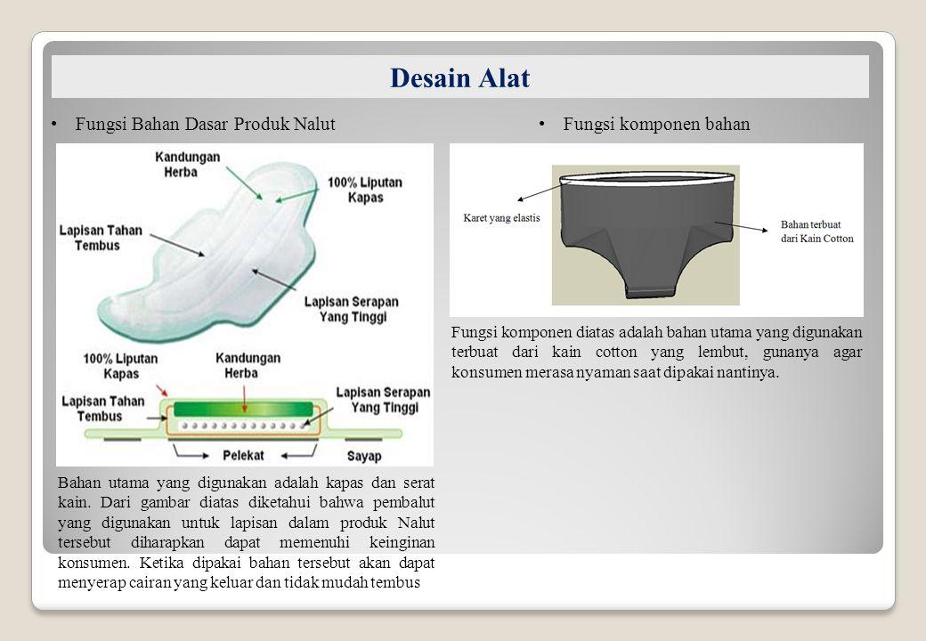 Desain Alat Fungsi Bahan Dasar Produk Nalut Bahan utama yang digunakan adalah kapas dan serat kain.