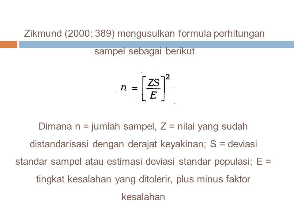 Zikmund (2000: 389) mengusulkan formula perhitungan sampel sebagai berikut Dimana n = jumlah sampel, Z = nilai yang sudah distandarisasi dengan deraja