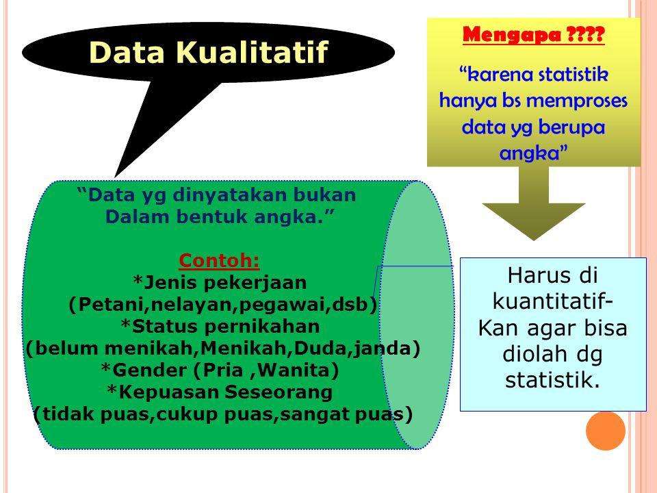 """Data yg dinyatakan bukan Dalam bentuk angka."" Contoh : *Jenis pekerjaan (Petani,nelayan,pegawai,dsb) *Status pernikahan (b e l u m menikah,Menikah,Du"