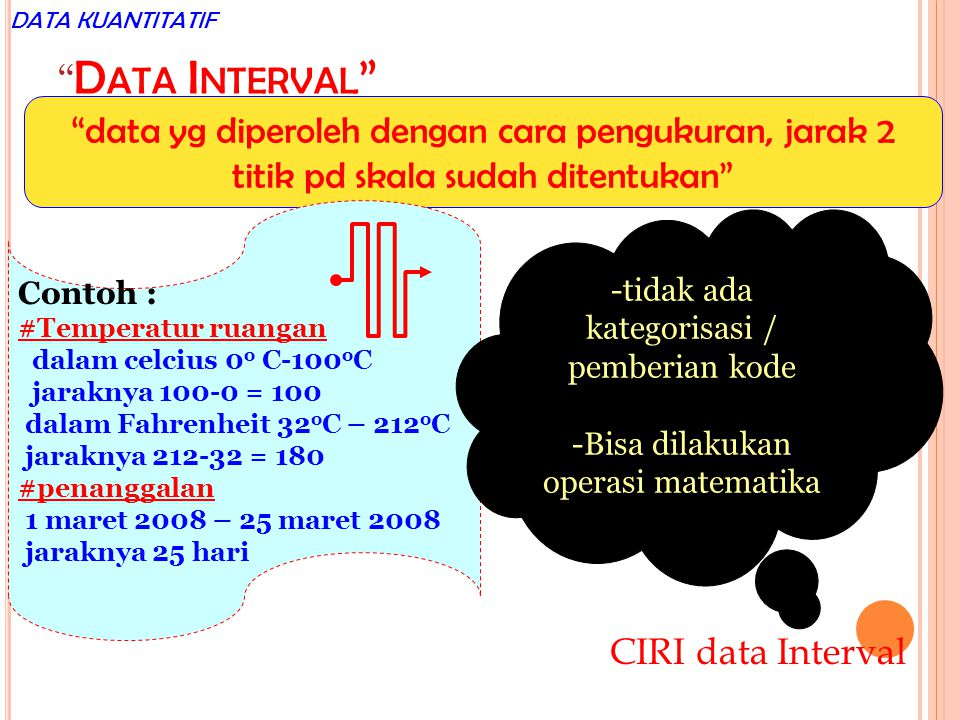 """ D ATA I NTERVAL "" ""data yg diperoleh dengan cara pengukuran, jarak 2 titik pd skala sudah ditentukan"" Contoh : #Temperatur ruangan dalam celcius 0 o"