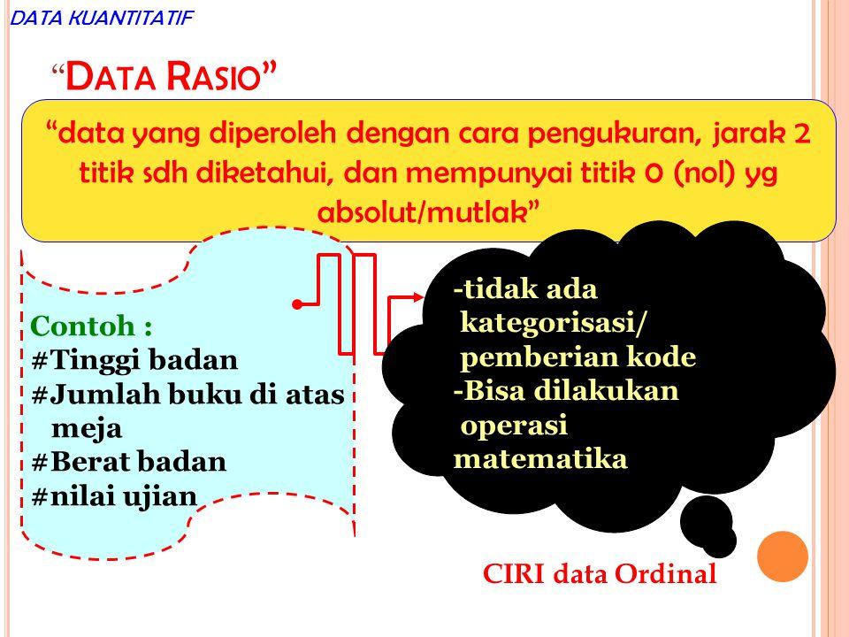 """"""" D ATA R ASIO """" """"data yang diperoleh dengan cara pengukuran, jarak 2 titik sdh diketahui, dan mempunyai titik 0 (nol) yg absolut/mutlak"""" Contoh : #Ti"""