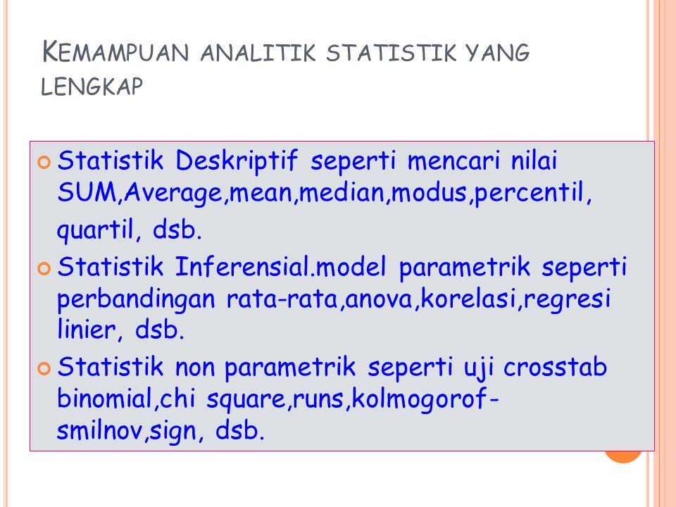 K EMAMPUAN ANALITIK STATISTIK YANG LENGKAP Statistik Deskriptif seperti mencari nilai SUM,Average,mean,median,modus,percentil, quartil, dsb. Statistik