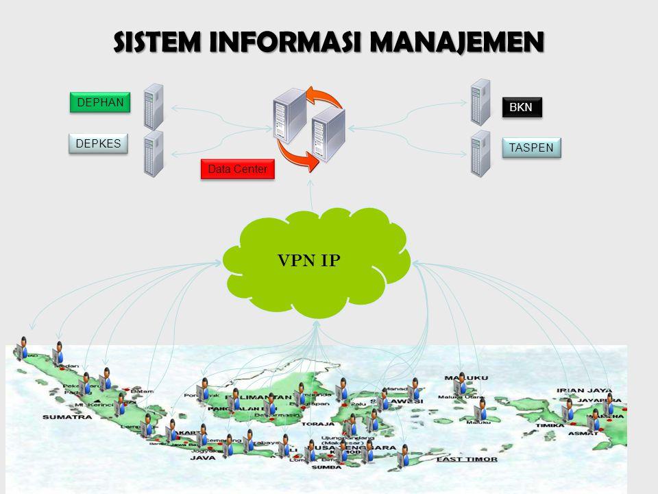 BKN TASPEN DEPHAN DEPKES Data Center VPN IP SISTEM INFORMASI MANAJEMEN