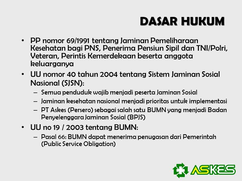 DASAR HUKUM PP nomor 69/1991 tentang Jaminan Pemeliharaan Kesehatan bagi PNS, Penerima Pensiun Sipil dan TNI/Polri, Veteran, Perintis Kemerdekaan bese
