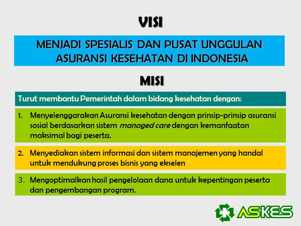 VISI MENJADI SPESIALIS DAN PUSAT UNGGULAN ASURANSI KESEHATAN DI INDONESIA 1.Menyelenggarakan Asuransi kesehatan dengan prinsip-prinsip asuransi sosial