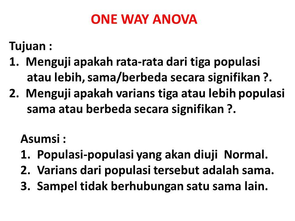 ONE WAY ANOVA Tujuan : 1.Menguji apakah rata-rata dari tiga populasi atau lebih, sama/berbeda secara signifikan ?. 2.Menguji apakah varians tiga atau