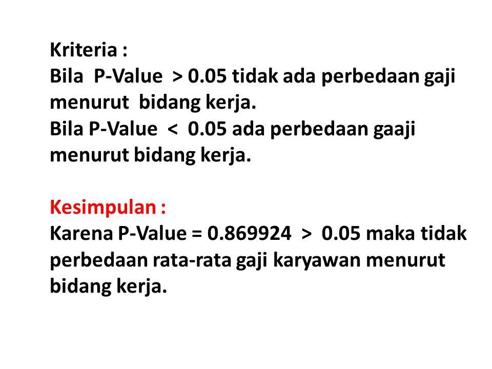 Kriteria : Bila P-Value > 0.05 tidak ada perbedaan gaji menurut bidang kerja. Bila P-Value < 0.05 ada perbedaan gaaji menurut bidang kerja. Kesimpulan