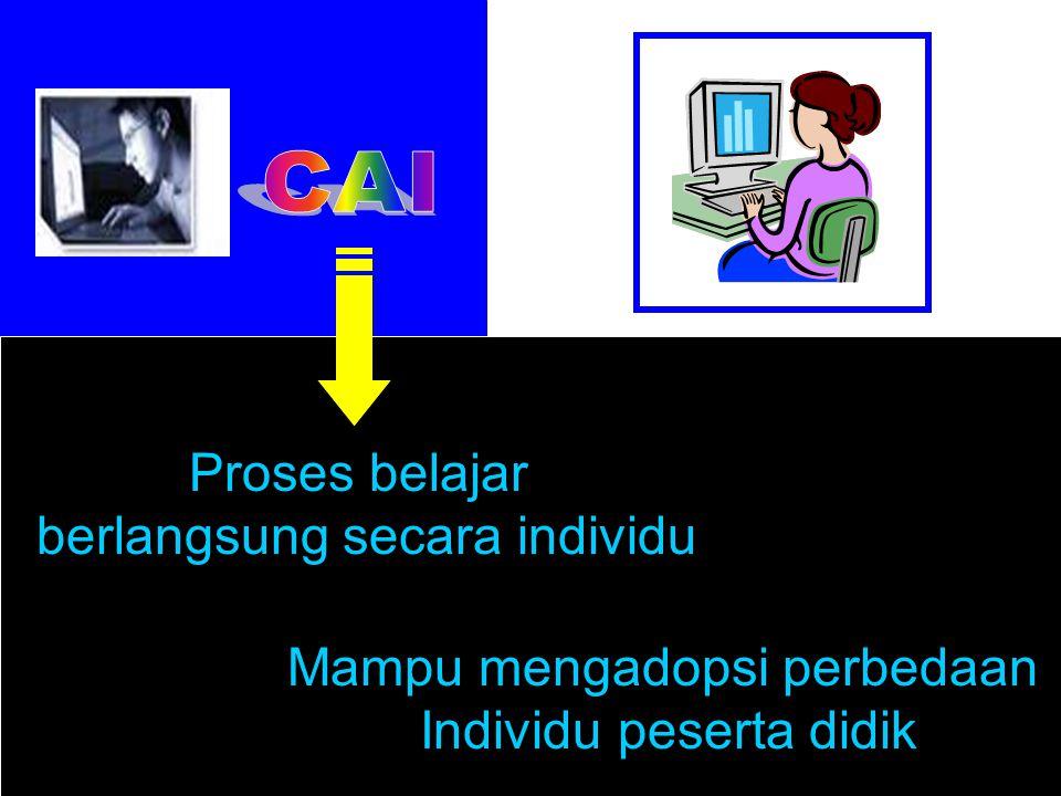 Proses belajar berlangsung secara individu Mampu mengadopsi perbedaan Individu peserta didik