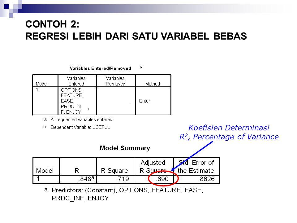 Koefisien Determinasi R 2, Percentage of Variance CONTOH 2: REGRESI LEBIH DARI SATU VARIABEL BEBAS