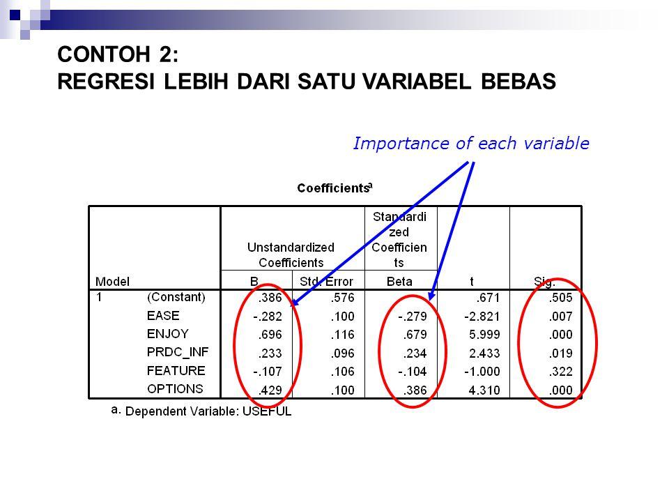 Importance of each variable CONTOH 2: REGRESI LEBIH DARI SATU VARIABEL BEBAS
