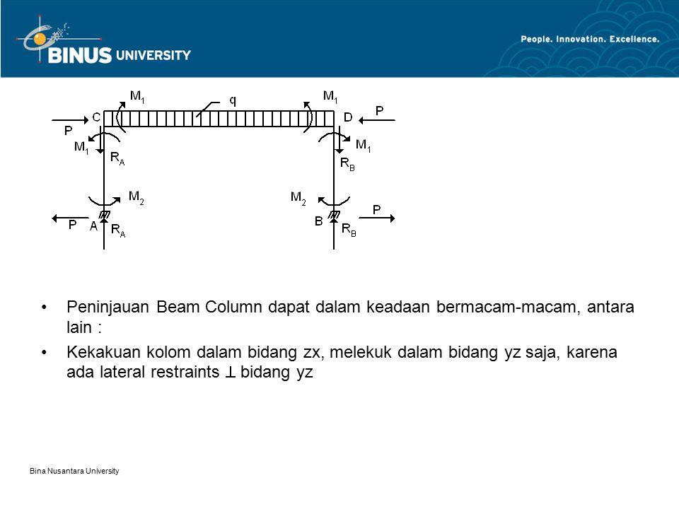 Bina Nusantara University Peninjauan Beam Column dapat dalam keadaan bermacam-macam, antara lain : Kekakuan kolom dalam bidang zx, melekuk dalam bidan