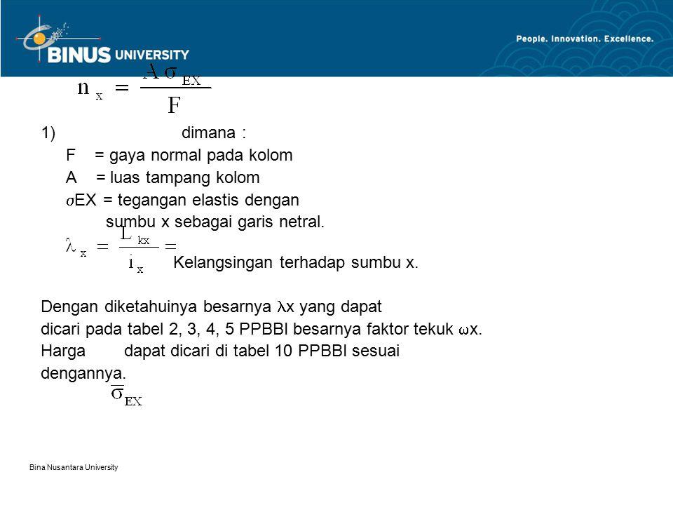 Bina Nusantara University 1) dimana : F = gaya normal pada kolom A = luas tampang kolom  EX = tegangan elastis dengan sumbu x sebagai garis netral. K