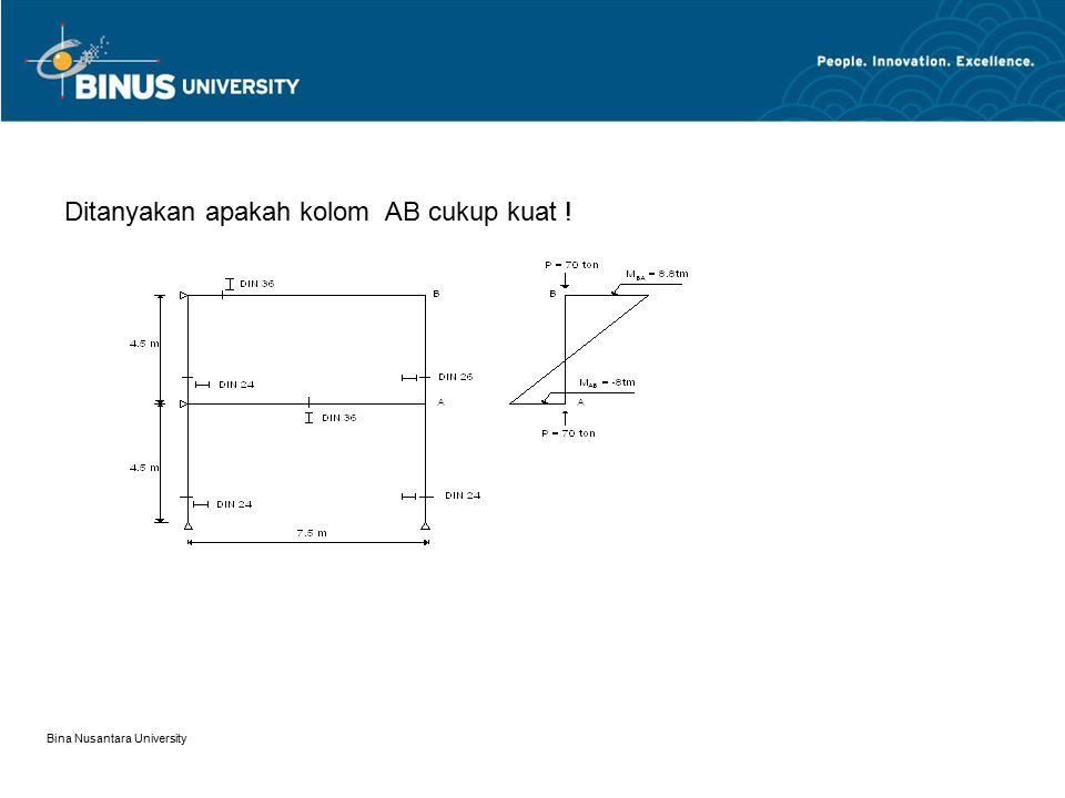 Bina Nusantara University Ditanyakan apakah kolom AB cukup kuat !
